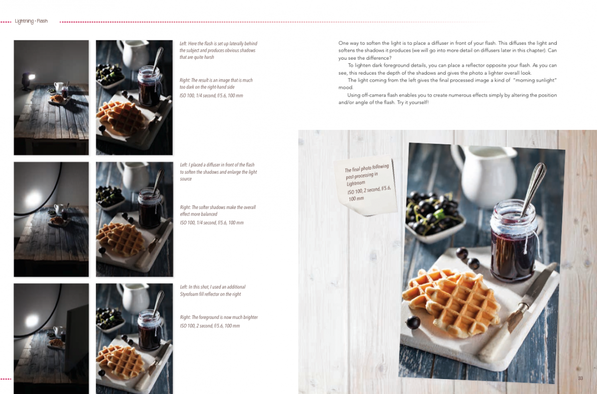 Food-Photography-Sample-Pages-01